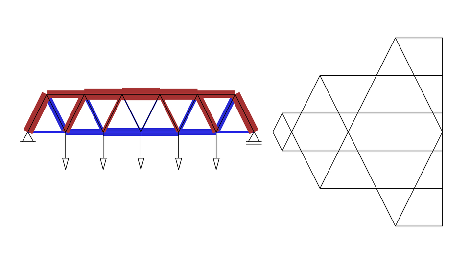 on of an arch bridge tension diagram warren bridge force diagram block research group
