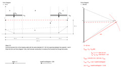 Interactive drawing: Exam Winter 2014 - hanging roof for asymmetric loading